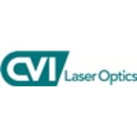 CVI Laser Optics (CVI Laser, LLC) logo