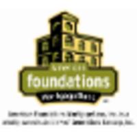 American Foundations MortgageBanc logo
