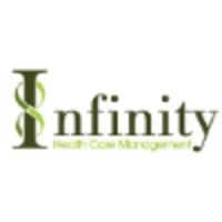 Infinity Healthcare Management logo