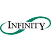 Infinity Software Development logo