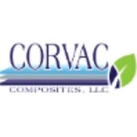 CORVAC COMPOSITES logo