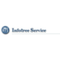 Learning Design Professional Learning Design Consultant Instructional Design Professional Instructional Design Consultant Job In Louisville At Infotree Service Lensa