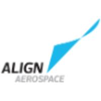 Align Aerospace (formerly Anixter Pentacon) logo