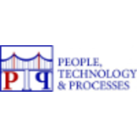 Web Developer Graphic Design Specialist Job In Tampa At People Technology Processes Llc Lensa