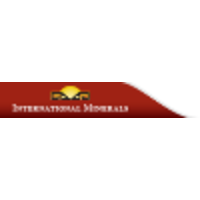 International Minerals logo