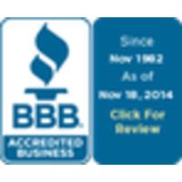 Bill Harris Dealerships logo