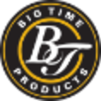 Big Time Products logo
